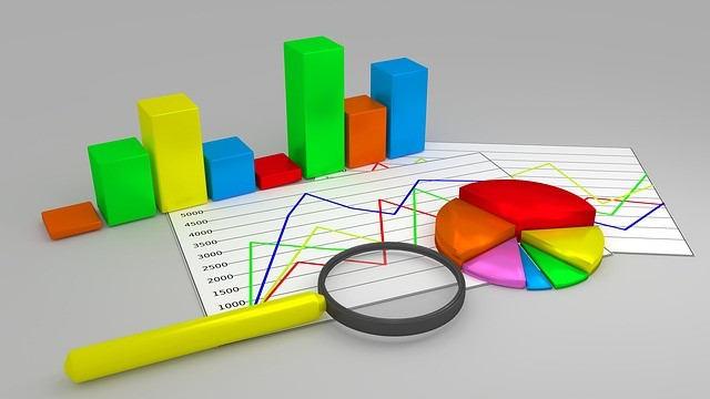 Wettanbieter Wettquoten statistisch gesehen dargestellt