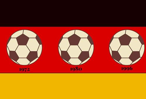 Europameisterschaft Deutschland